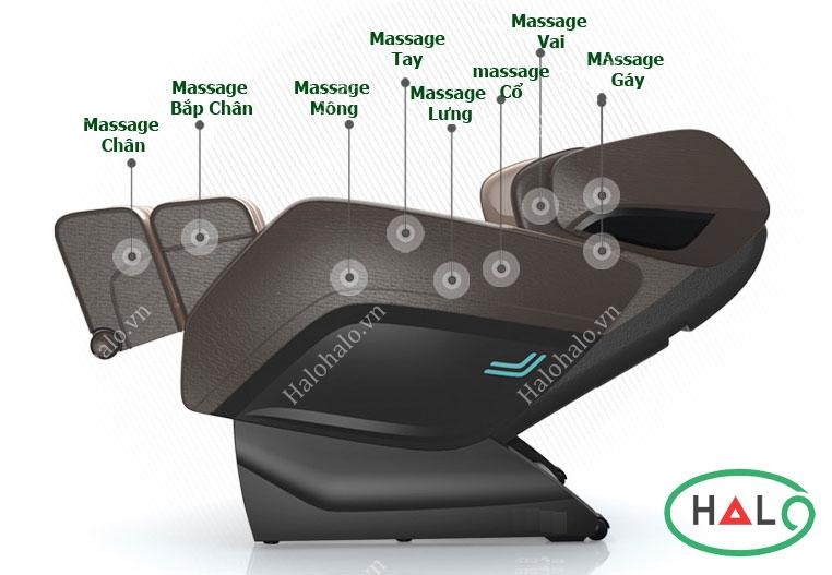 Đại lý bán ghế massage toàn thân