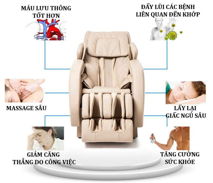 ghế matxa toàn thân shika Sk 8901