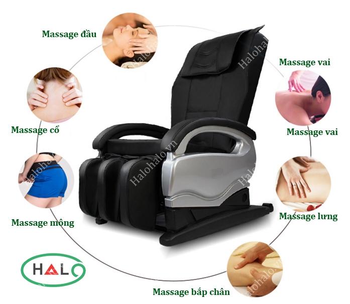 tính năng của ghế massage