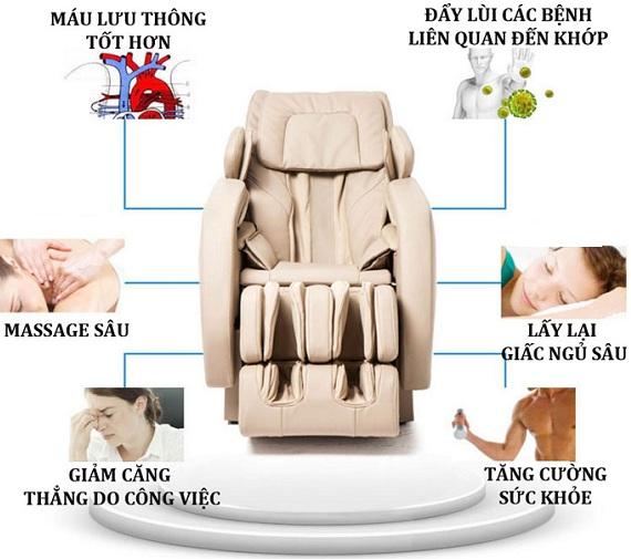 Cách dùng ghế massage tối ưu nhất