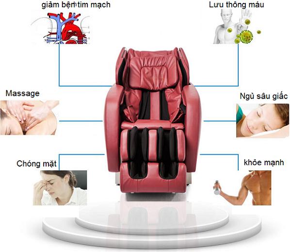 ghế mát xa Nhật Bản kích thích lưu thông máu