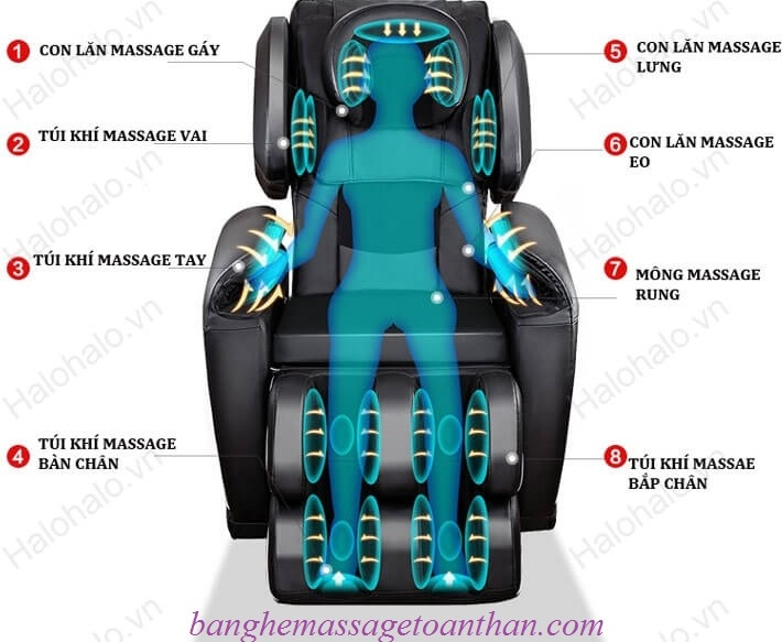 ghế massage cho trẻ tự kỉ
